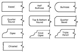 countertop edge profiles countertop refinishing in maryland
