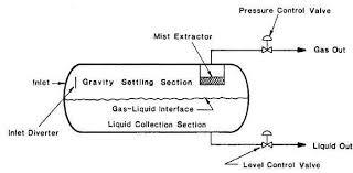 drc wiring diagram on drc images wiring diagram schematics Simple Alternator Wiring Diagram drc wiring diagram 14 simple wiring diagrams friendship bracelet diagrams alternator wiring diagram GM 1-Wire Alternator Wiring Diagram
