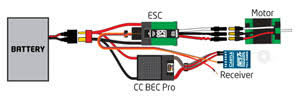 understanding electric rc airplanes and components components of electric rc airplanes