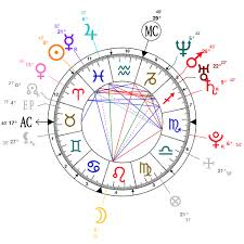 Astrology And Natal Chart Of Scott Eastwood Born On 1986 03 21