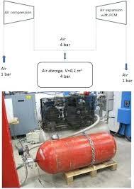 atlas copco air compressor schematic diagram tropicalspa co related post