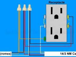 similiar receptacle wiring keywords 240 volt receptacle wiring diagram on 440 receptacle wiring diagram
