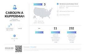 Carolyn A Kupperman, (609) 345-8008, 100 S Berkley Sq, Atlantic ...