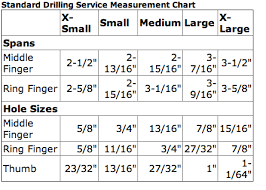 Bowling Ball Drilling Services