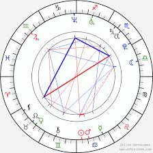 Arjun Kapoor Birth Chart Arjun Kapoor Birth Chart Horoscope Date Of Birth Astro
