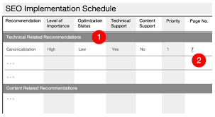 Template Audit Report Seo Audit Report Schedule Templates Make Actionable Recommendations