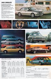 Cavalier 1982 chevrolet cavalier : Hot Cars