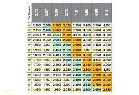 Tire Size Diameter Comparison Chart Tire Size Comparison Chart Template Lera Mera