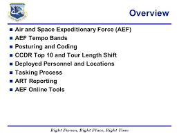 Air Space Expeditionary Force Ppt Video Online Download