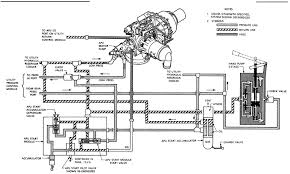 free ford 1520 tractor wiring diagrams on free images free Free Ford Wiring Diagrams free ford 1520 tractor wiring diagrams 14 new holland tractor wiring diagram 145 ford tractor wiring diagram free ford wiring diagrams weebly
