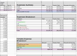 expenses breakdown template 10 money management tools inside google drive you should use today