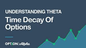 Understanding Theta Time Decay Of Options
