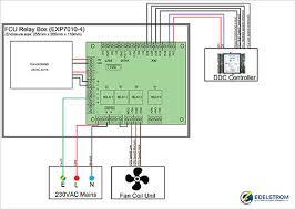 cube retail business template when a transformer is connected exp7010 is powered by 230vac mains power supply output across its secondary protected by a 2a fuse