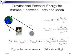 gravitational potential energy for astronaut between earth and moon