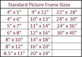 Picture Frame Sizes The Standard Poster Frame Sizes Chart
