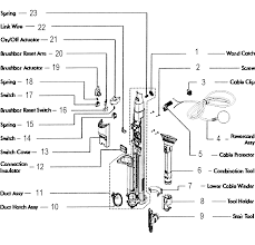 dyson model dc65 vacuum upright genuine parts renaissance vacuum part diagram vacuum parts diagram