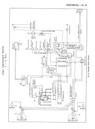 chevrolet headlight switch wiring diagram free download wiring ford headlight switch wiring diagram at Ford Ranger Headlight Switch Wiring Diagram
