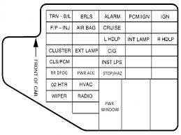 97 civic ex fuse diagram elegant 1997 honda civic fuse box diagram 1996 honda civic fuse box layout 97 civic ex fuse diagram new 1996 honda civic fuse box map wiring diagrams image free