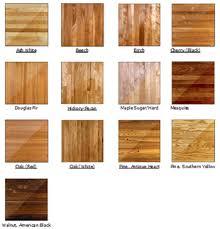 hardwood floors samples. Beautiful Samples Domestic Wood Species With Hardwood Floors Samples