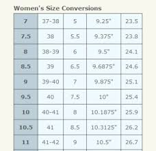 Zappos Shoe Size Chart How Much Difference Does An Inch Really Make