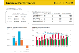 Annual Report Analysis Sample Simple Finance Microsoft Power BI