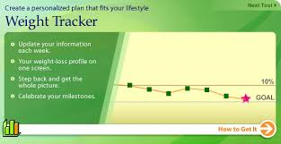 Fr Weightwatchers Ca Online Weight Loss Weight Tracker