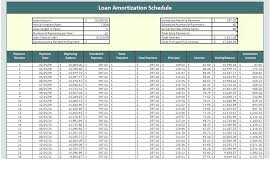 loan amortizing capital lease amortization schedule excel amortization table excel