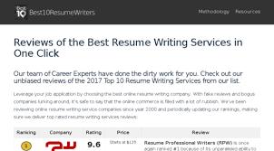 Cheap personal essay proofreading sites uk Carpinteria Rural Friedrich Best  Quality Essay Editing Service Online cv uxhandy com