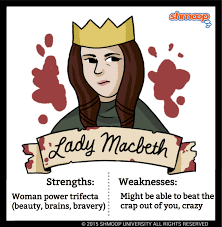 lady macbeth in macbeth character analysis