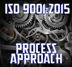 As9100 Process Flow Chart