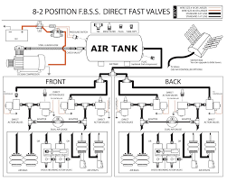 x2 industries knowledge base at airbag suspension wiring diagram air bag suspension wiring diagram at Air Valve Wiring Diagram