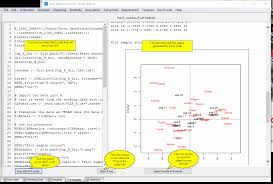 Mds Charting Examples Community Analysis Package 6 0