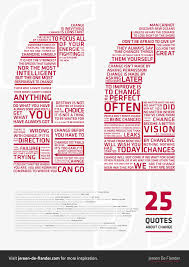 Wise Quotes About Change Fascinating Quotes About Change And Growth I 48 Wise Quotes About Change