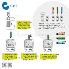 Uric Acid Range Chart Multi Function 3 In 1 Blood Glucose Cholesterol Uric Acid