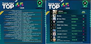5007 Mp3 65 Joox Thailand Music Chart Febuary 2019
