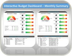 Budget Excel Excel Budget Planner Template Debt Free To Early Retirement