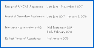 bu school of medicine secondary application essay tips deadlines view more secondary essay tips here