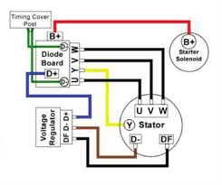 2 wire ford alternator wiring wiring diagram for you • enduralast ii 400 watt charging system for bmw r airhead 2 wire solenoid wiring gm 1 wire alternator diagram