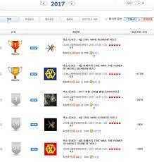 Exo Chart Records Exo The War Ranks No 1 On 2017 Synnara