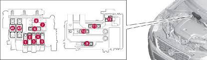 2011 2018 volvo v60 fuse box diagram fuse diagram 2011 2018 volvo v60 fuse box diagram