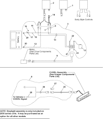 western low profile model 1000 and 2000 spreader parts Western Salt Spreader Wiring Parts Diagram 1000 and 2000 series electrical components Western Salt Spreaders Manuals