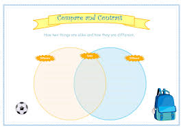 Venn Diagram Graphic Organizers Venn Diagram Graphic Organizers Free Templates
