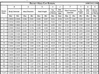 Hex Wrench Size Chart Allen Metric Bolt Bluedasher C Valid