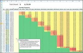 Loan Amoritization Amortization Schedule Excel With Extra Payments Student Loan
