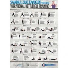 Kettlebell Sizes Chart Printable Kettlebell Exercise Chart Www Bedowntowndaytona Com