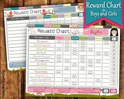 Reward Chart Ideas For 2 Year Olds Www Bedowntowndaytona Com