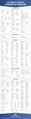 Recipe Chart Facebook Spearmintloves Facebook Advertising Success Story How To