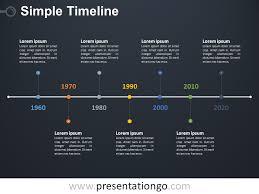 Lines Of Symmetry Powerpoint Simple Timeline Powerpoint Diagram Presentationgo Com