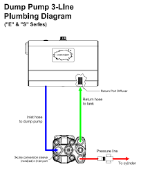 typical mobile hydraulic system schematics muncie 3 line dump schematic