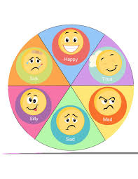 Emotions Chart For Kindergarten I Am Homeschooling My 3 Yr Old This Year For Preschool And